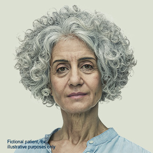 Patient profile COPD
