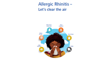 Allergic Rhinitis-know the difference