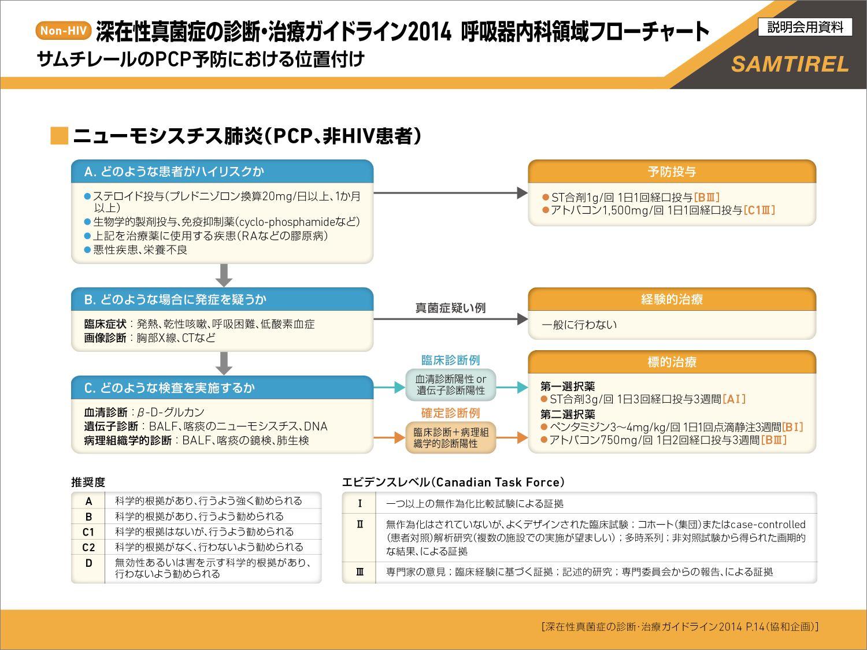 サムチレール 製品特性 | 医療関係者向け情報 GSKpro